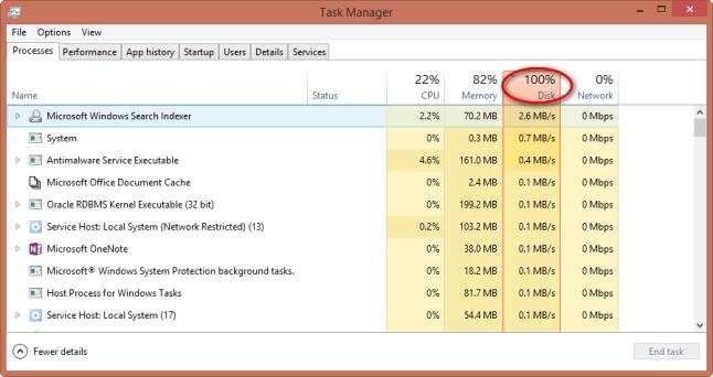 Microsoft Windows 8.1 Update 1 : Disk Usage 100%