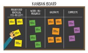 kanban_board